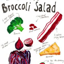 Bild für Der Brokkolisalat mit Kick